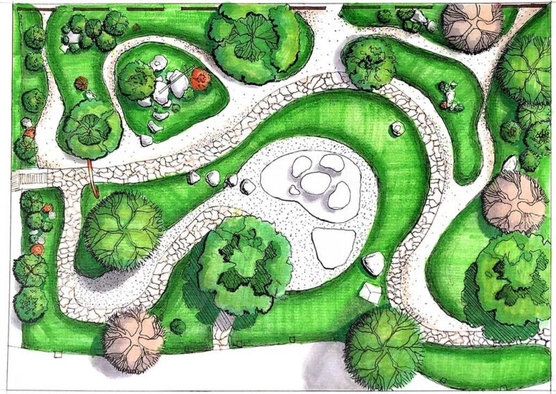 Nguyên tắc Repetition – Sự lặp lại trong thiết kế sân vườn
